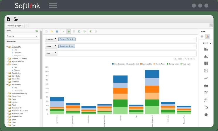 Screenshot of the illumin analytics interface